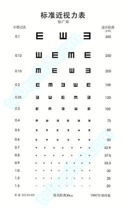 1955年 - 我国发明标准近视力表