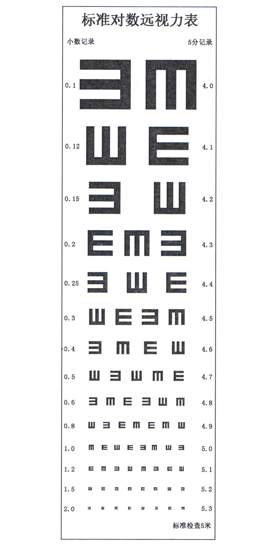 2011年 - 修订标准对数视力表的国家标准
