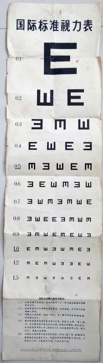 1952年 - 我国发明的国际标准视力表