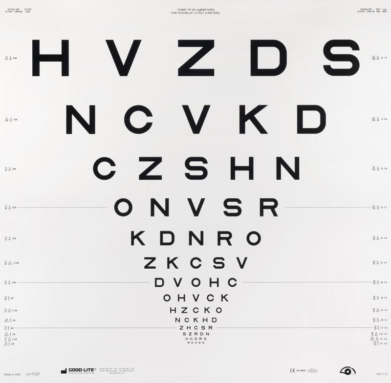 1980年 - 发明ETDRS视力表