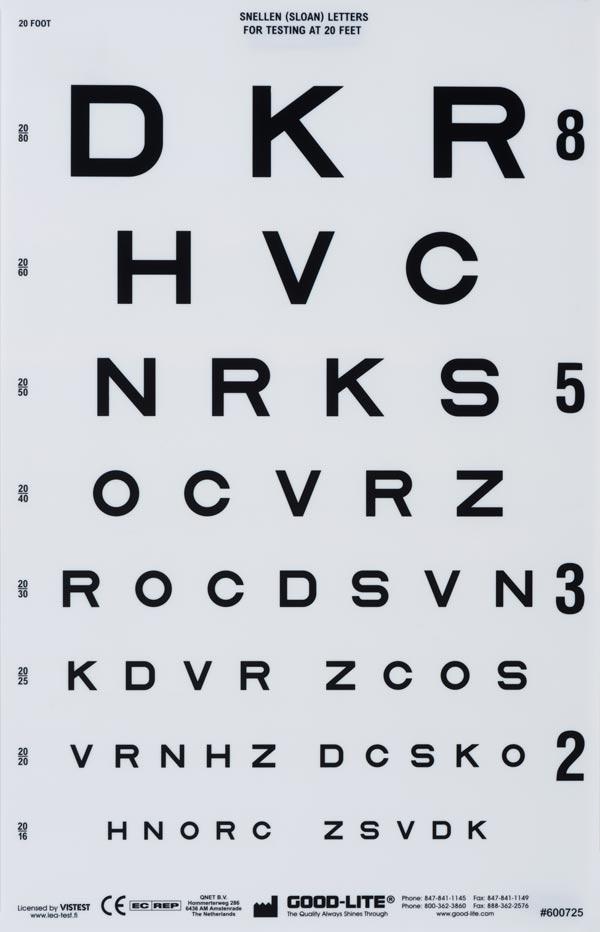 1959年 - 发明Sloan字母视力表