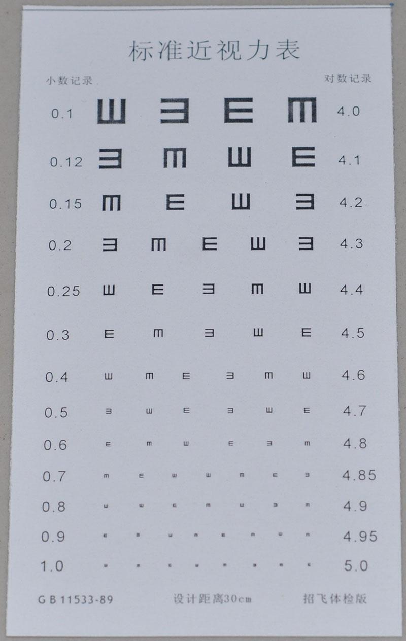 2012年 - 研发第一版(纸质)标准近视力表